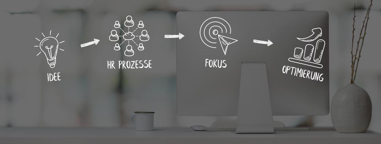 Prozessberatung Ablauf, Prozessoptimierung