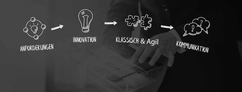 Darstellung Projektmanagement Ablauf allgemein, Prozessoptimierung