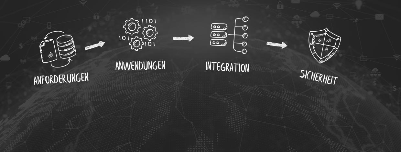 Prozessablauf Technologie allgemein, Prozessmodellierung
