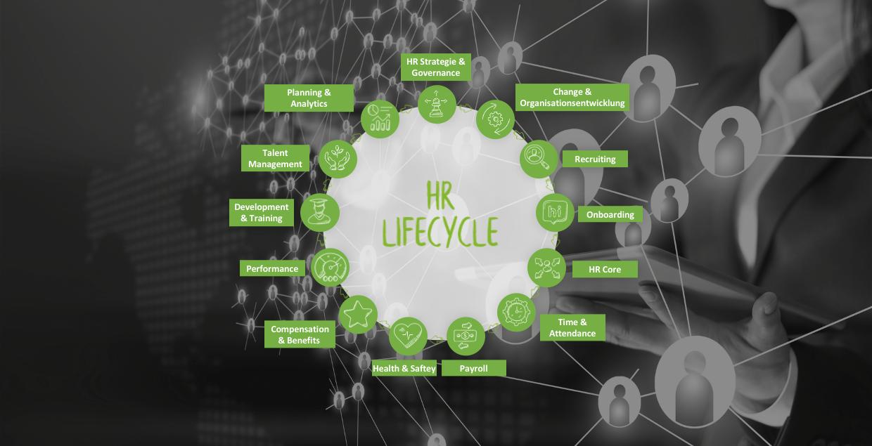 HR-Lifecycle Prozessübersicht