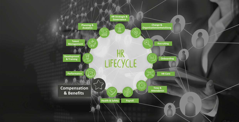 Benefits im HR Lifecycle