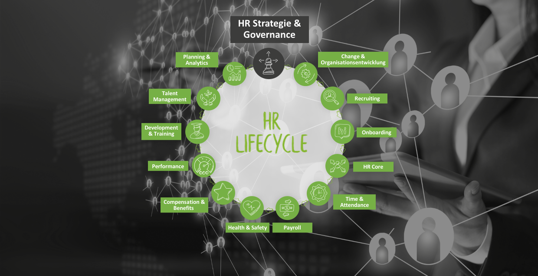 HR-Strategie im HR Lifecycle