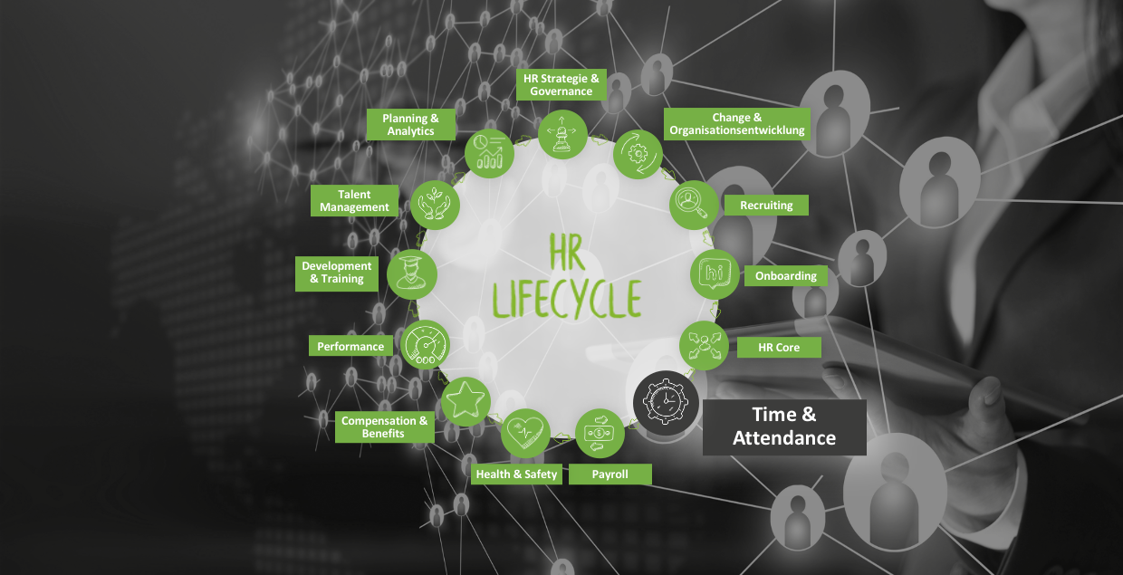 T-A im HR Lifecycle