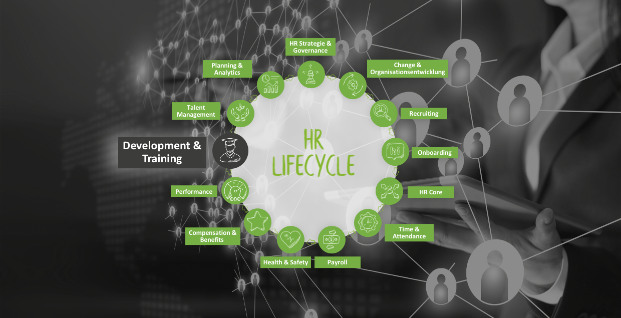 Training im HR Lifecycle