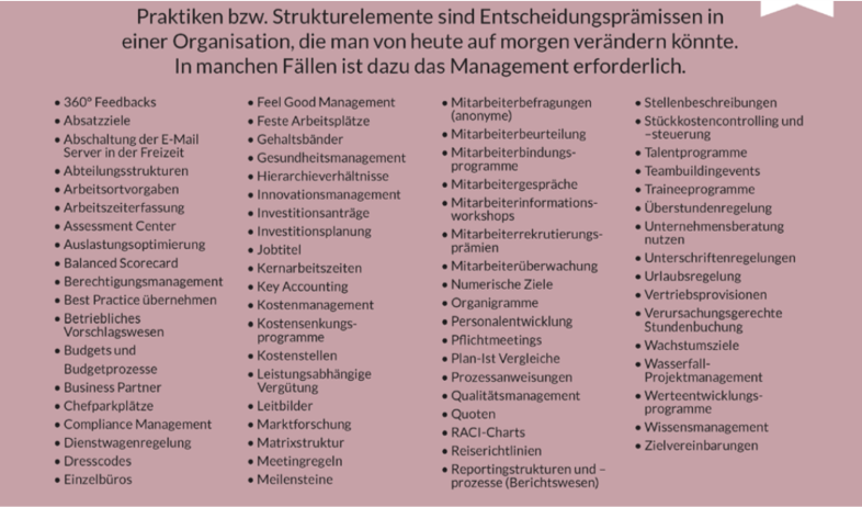 Change & Organisationsentwicklung Key Learnings