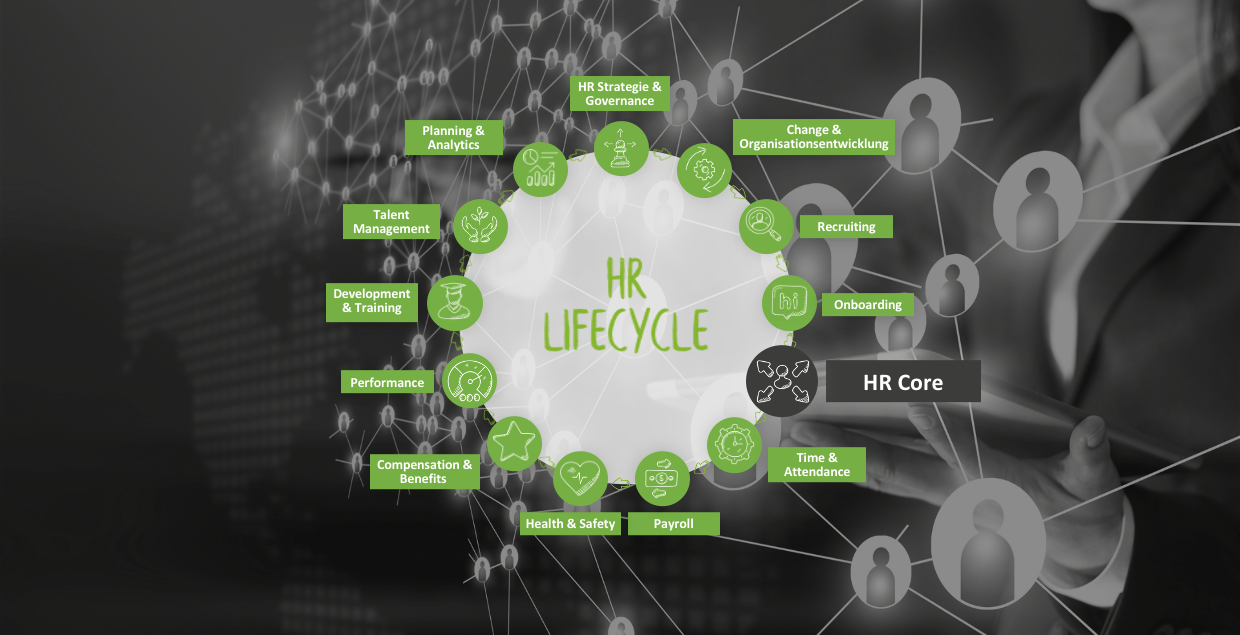 HRCore im HR-Lifecycle