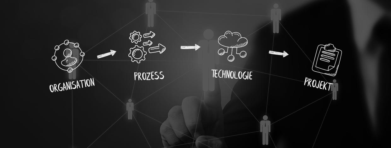 Darstellung Projektvorbereitung Prozess, Prozessveränderung